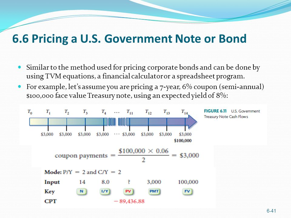 6.6 Pricing a U.S. Government Note or Bond