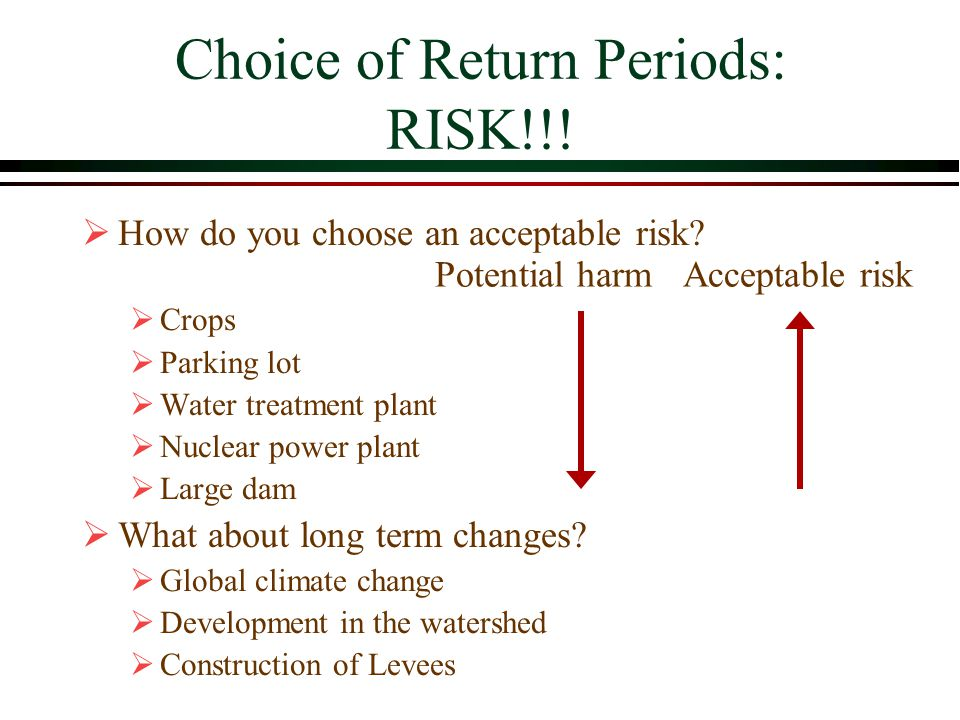 Choice of Return Periods: RISK!!!