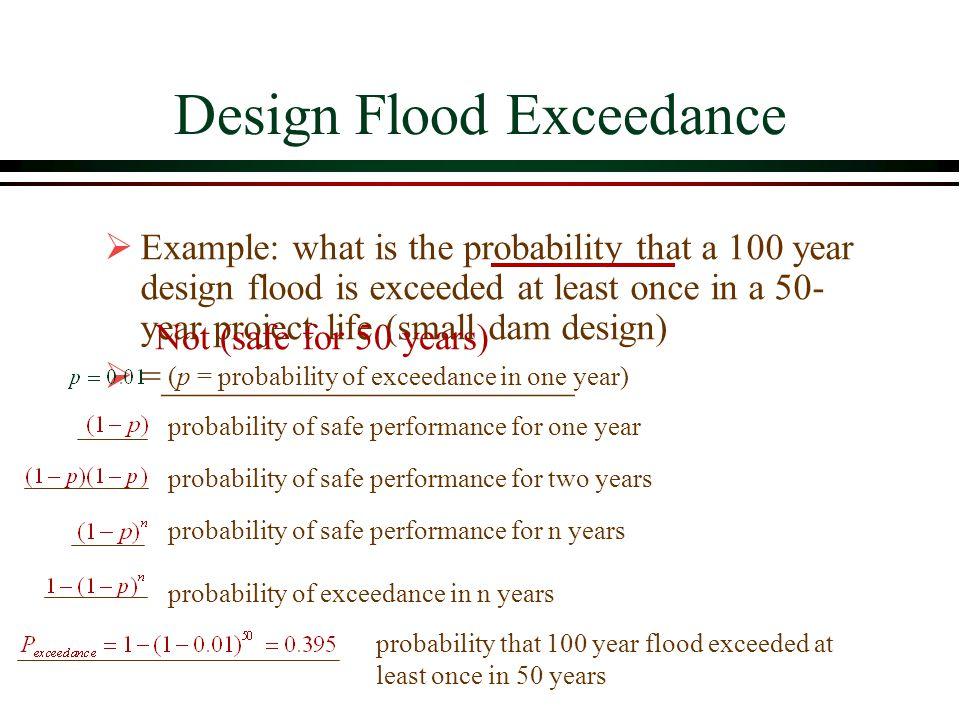 Design Flood Exceedance