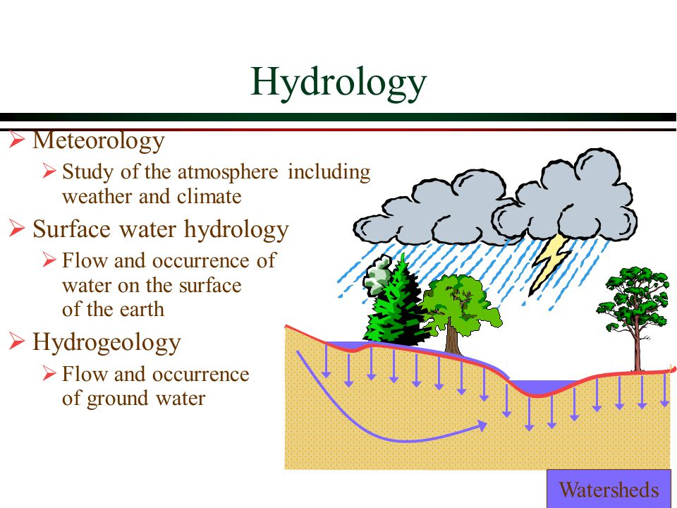 Hydrology Meteorology Surface water hydrology Hydrogeology