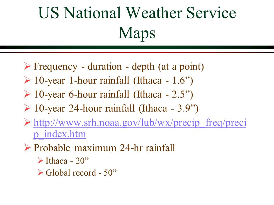 US National Weather Service Maps