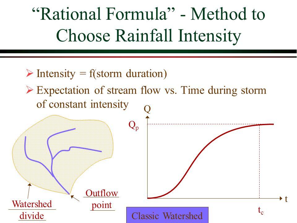 Rational Formula - Method to Choose Rainfall Intensity