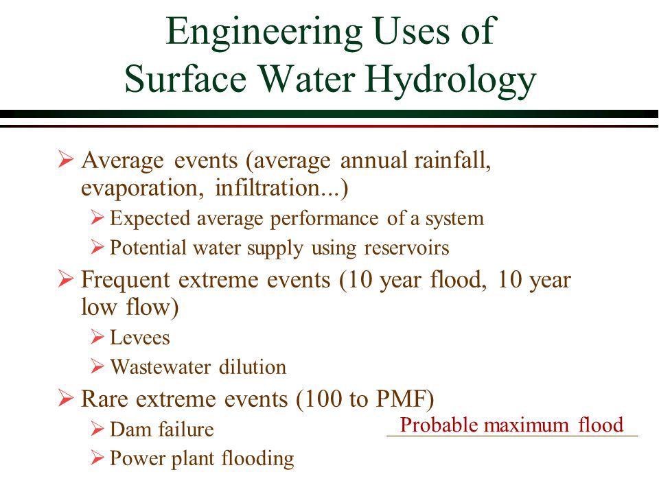 Engineering Uses of Surface Water Hydrology