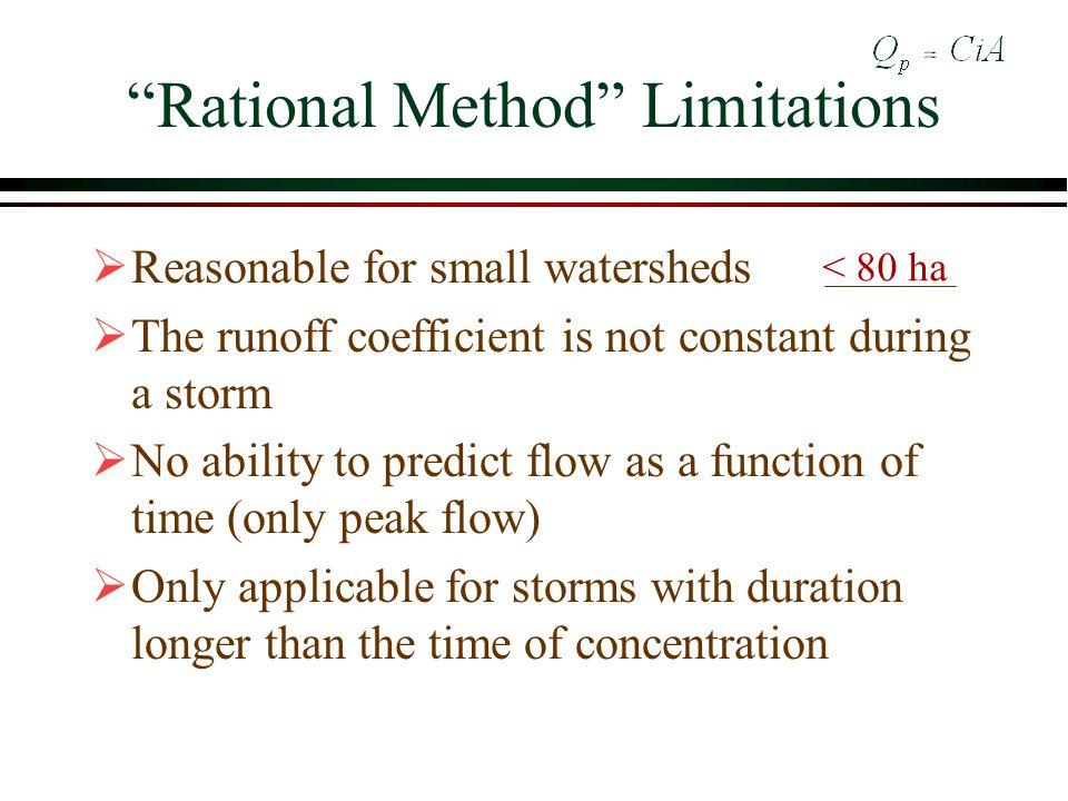 Rational Method Limitations