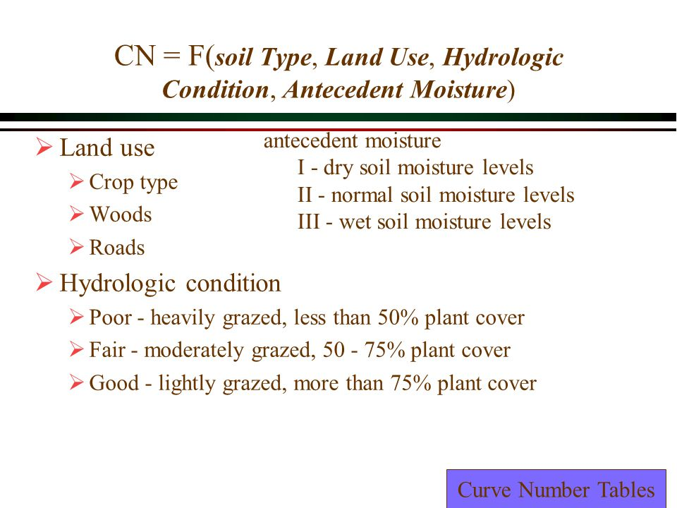 CN = F(soil Type, Land Use, Hydrologic Condition, Antecedent Moisture)