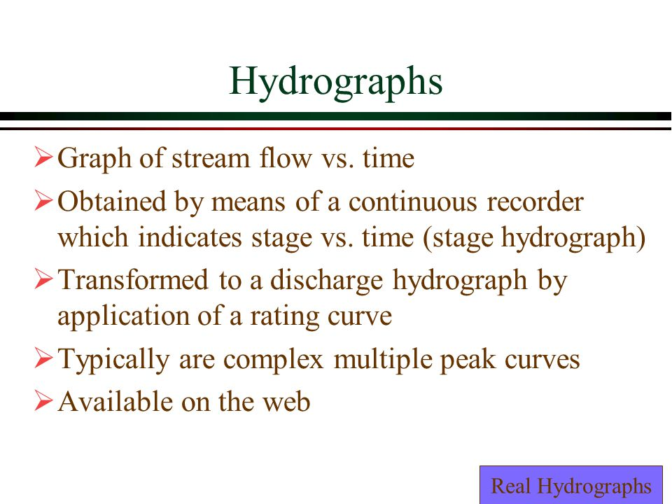 Hydrographs Graph of stream flow vs. time