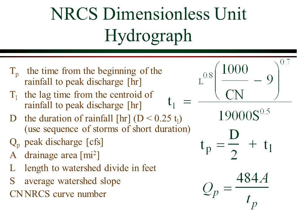 NRCS Dimensionless Unit Hydrograph