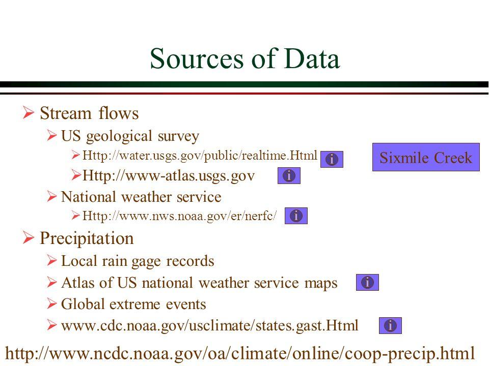 Sources of Data Stream flows Precipitation