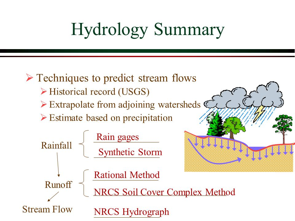 Hydrology Summary Techniques to predict stream flows