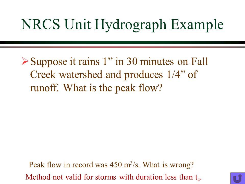 NRCS Unit Hydrograph Example