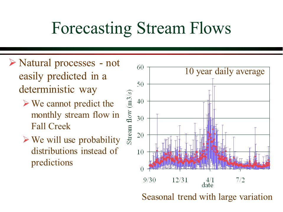 Forecasting Stream Flows