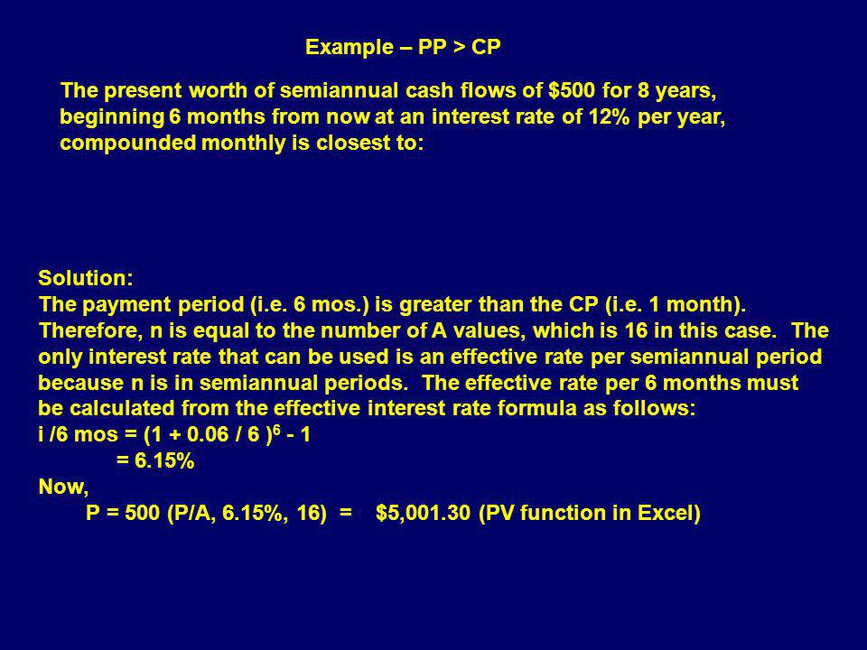 Example – PP > CP
