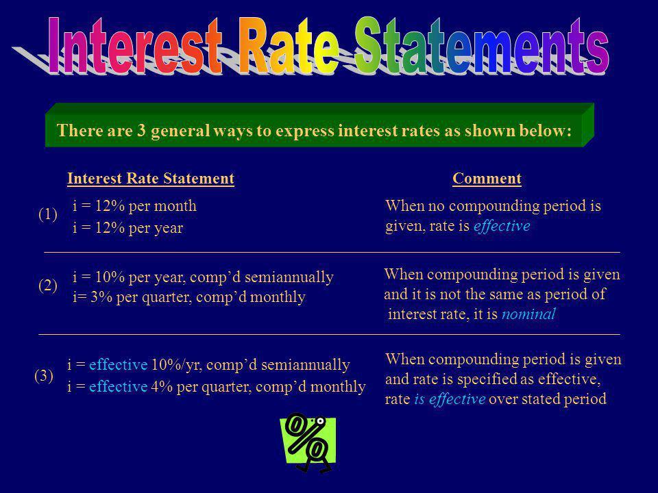 Interest Rate Statements