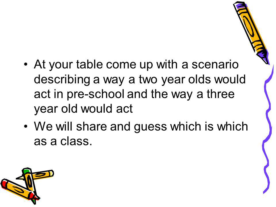 At your table come up with a scenario describing a way a two year olds would act in pre-school and the way a three year old would act