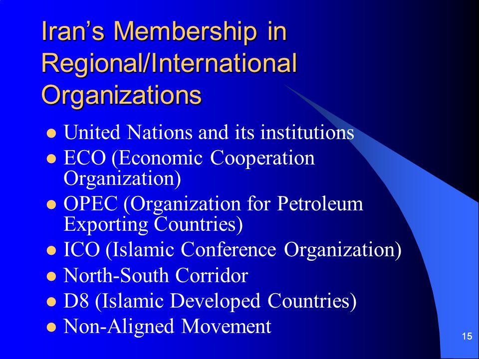 Iran's Membership in Regional/International Organizations