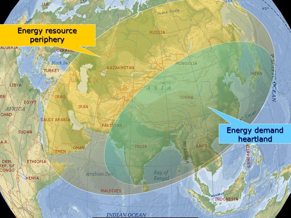 Energy resource periphery