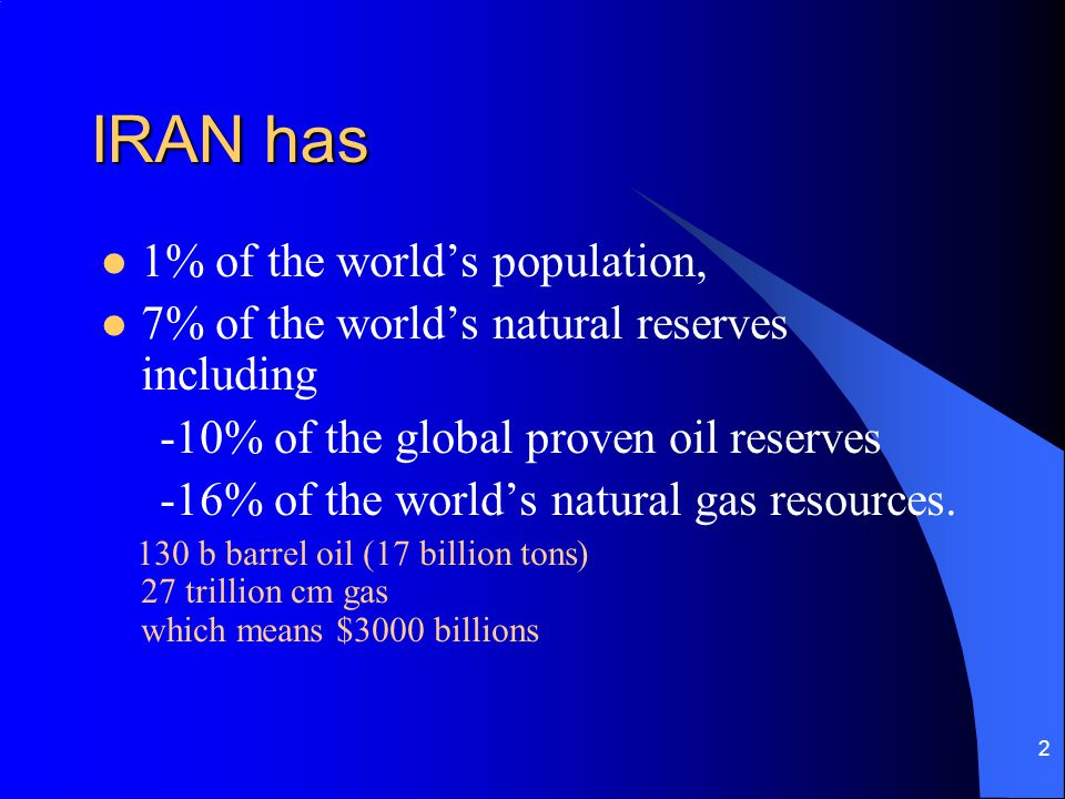 IRAN has 1% of the world's population,