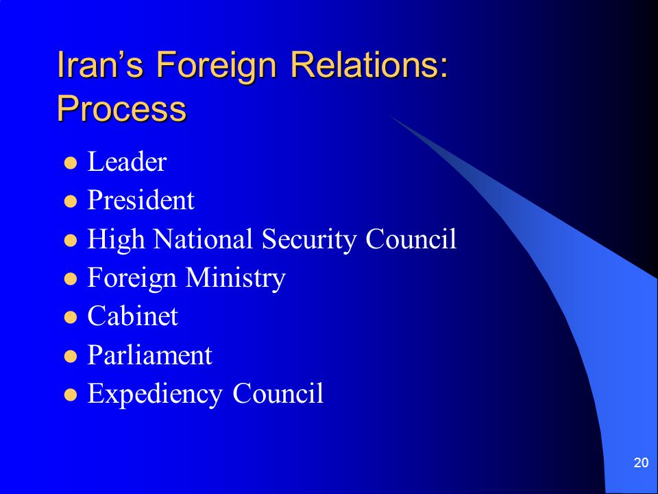 Iran's Foreign Relations: Process