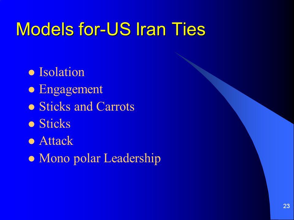 Models for-US Iran Ties
