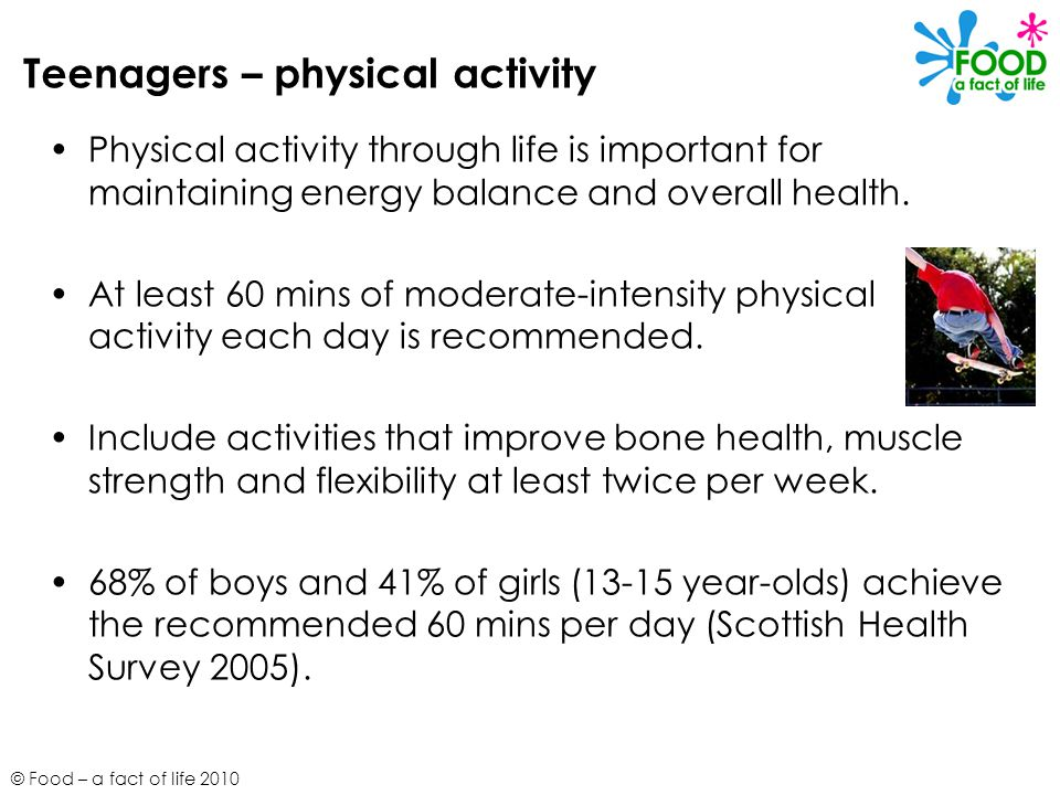 Teenagers – physical activity