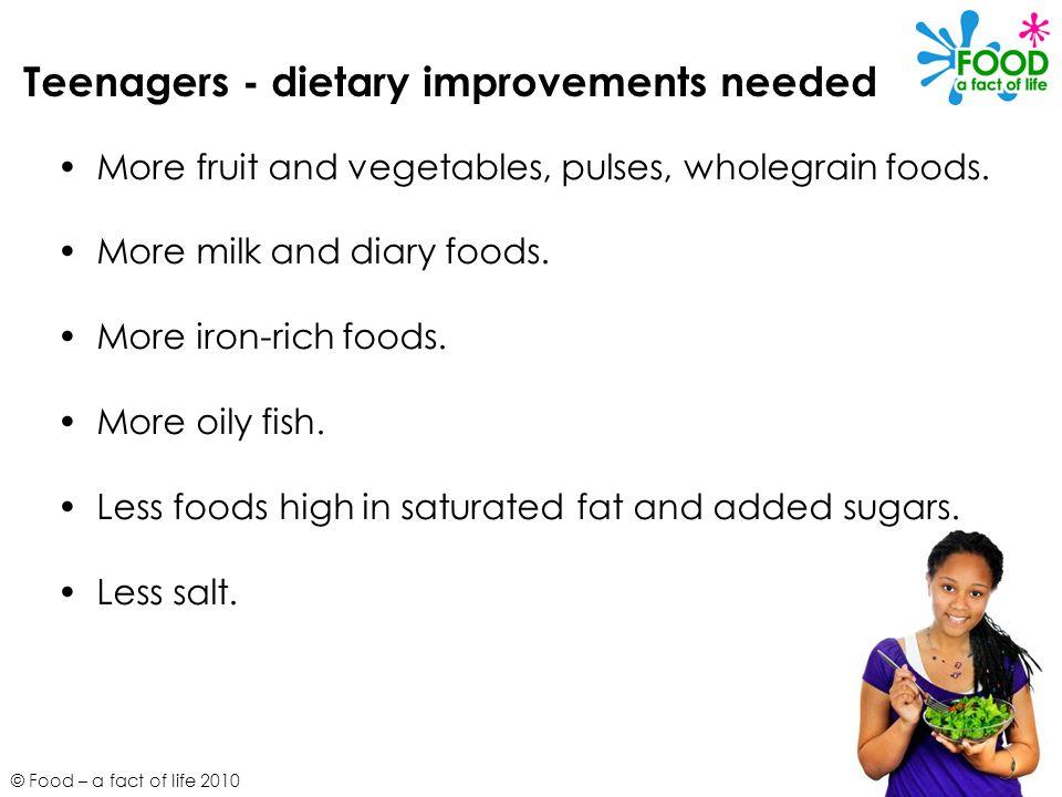 Teenagers - dietary improvements needed