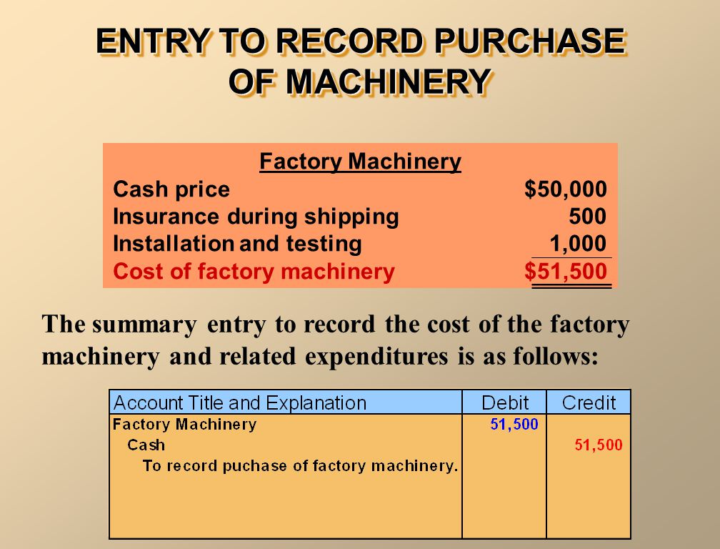 ENTRY TO RECORD PURCHASE OF MACHINERY