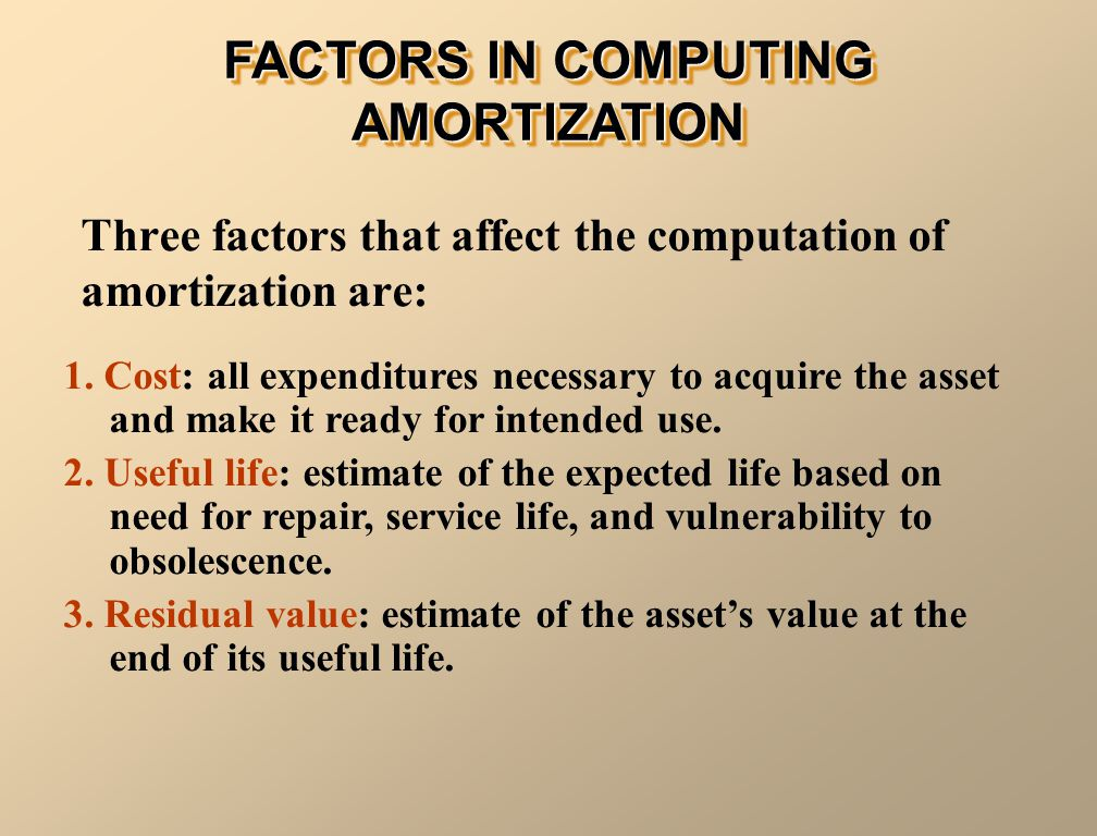 FACTORS IN COMPUTING AMORTIZATION