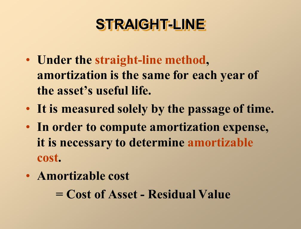 STRAIGHT-LINE Under the straight-line method, amortization is the same for each year of the asset's useful life.