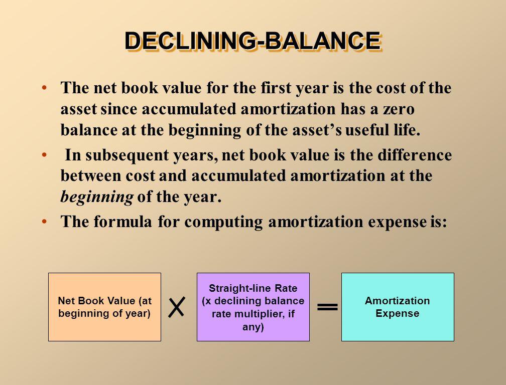 DECLINING-BALANCE