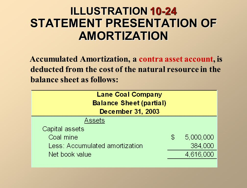 ILLUSTRATION 10-24 STATEMENT PRESENTATION OF AMORTIZATION