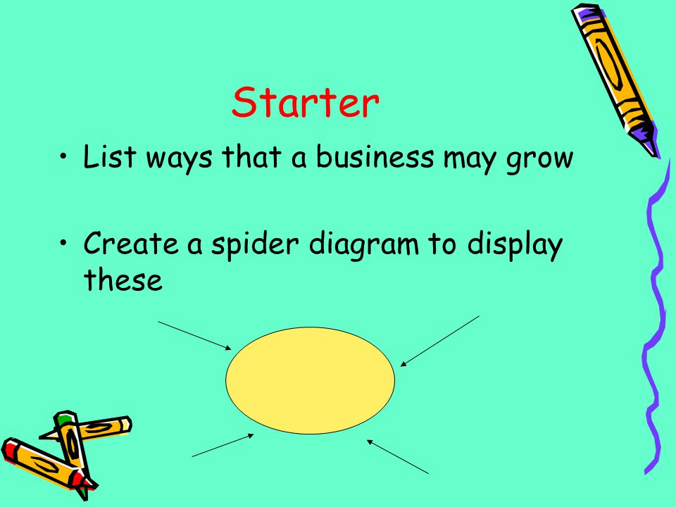 Starter List ways that a business may grow