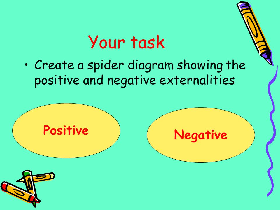 Your task Create a spider diagram showing the positive and negative externalities Positive Negative