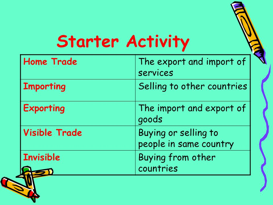Starter Activity Home Trade The export and import of services