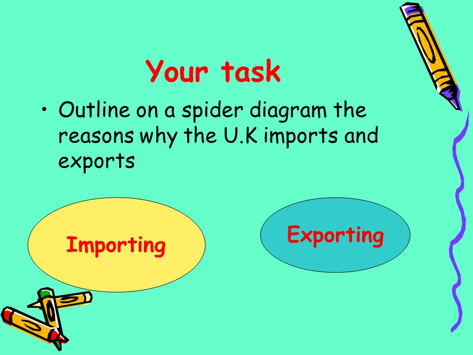 Your task Outline on a spider diagram the reasons why the U.K imports and exports.