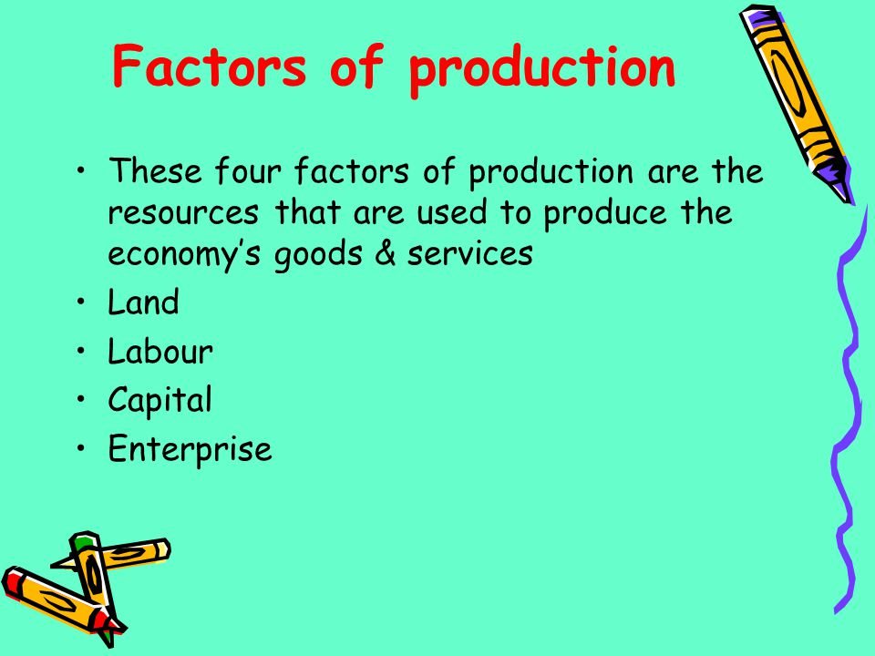 Factors of production These four factors of production are the resources that are used to produce the economy's goods & services.