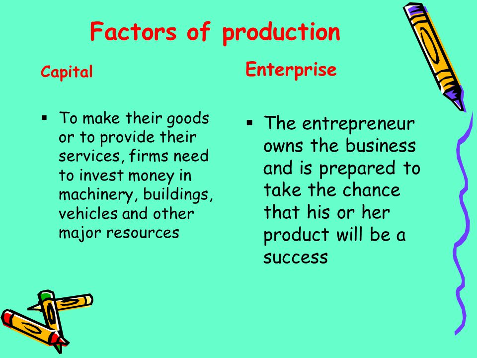 Factors of production Enterprise