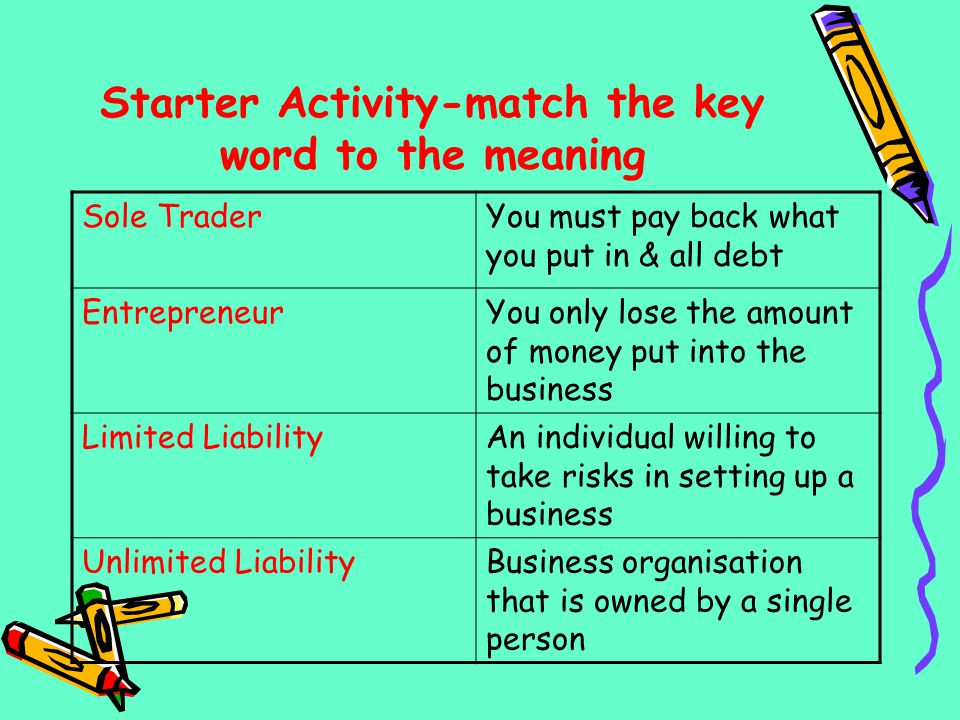 Starter Activity-match the key word to the meaning