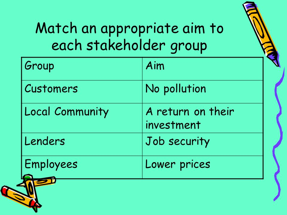 Match an appropriate aim to each stakeholder group