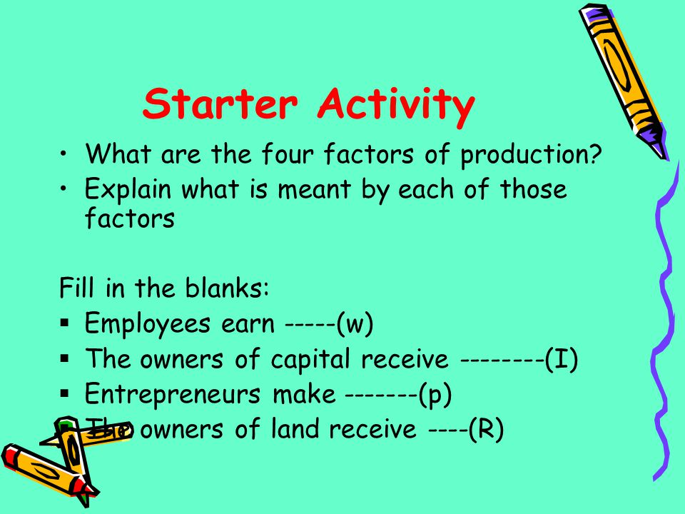 Starter Activity What are the four factors of production