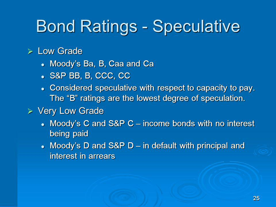 Government Bonds Treasury Securities Municipal Securities