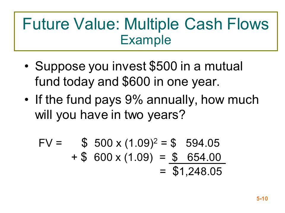 Future Value: Multiple Cash Flows Example