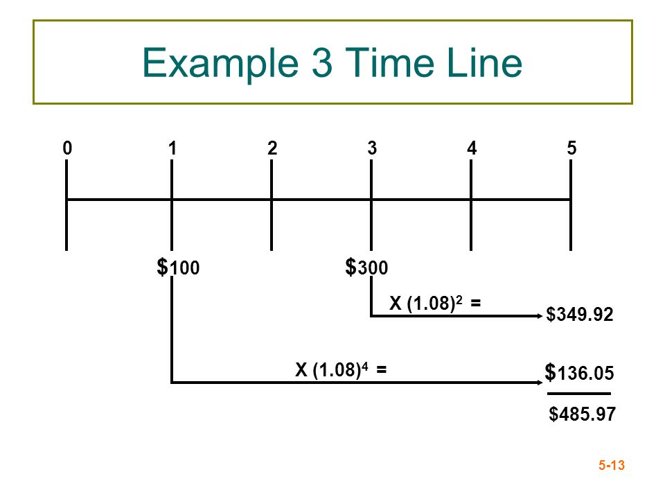 Example 3 Time Line $100 $300 $136.05 1 2 3 4 5 X (1.08)2 =