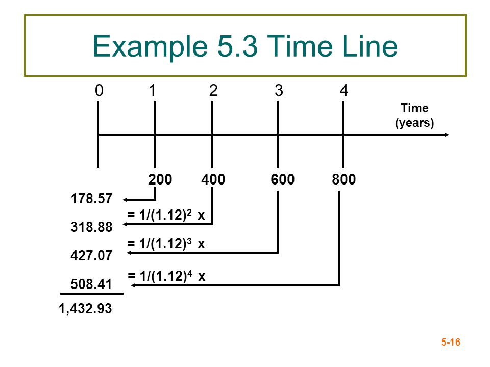 Example 5.3 Time Line 1 2 3 4 200 400 600 800 178.57 = 1/(1.12)2 x