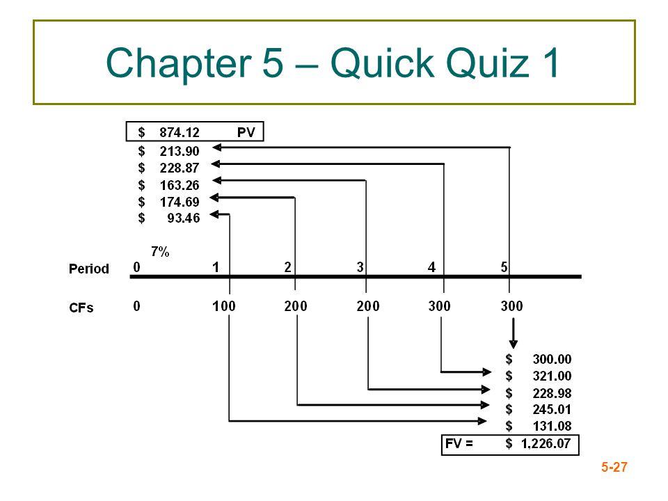 Chapter 5 – Quick Quiz 1