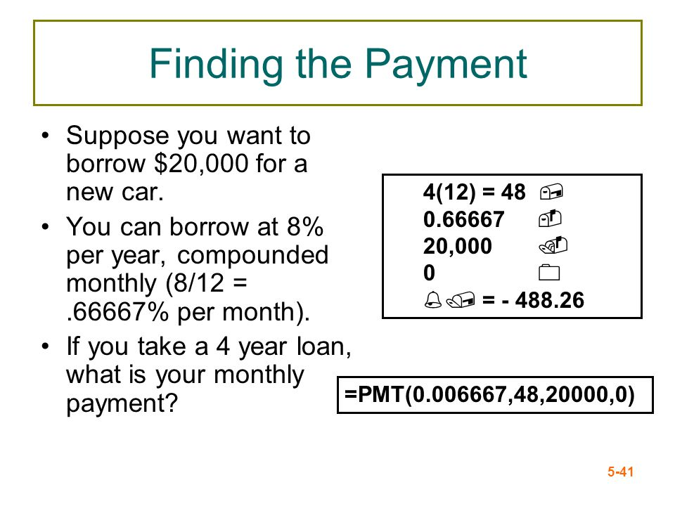 Finding the Payment Suppose you want to borrow $20,000 for a new car.