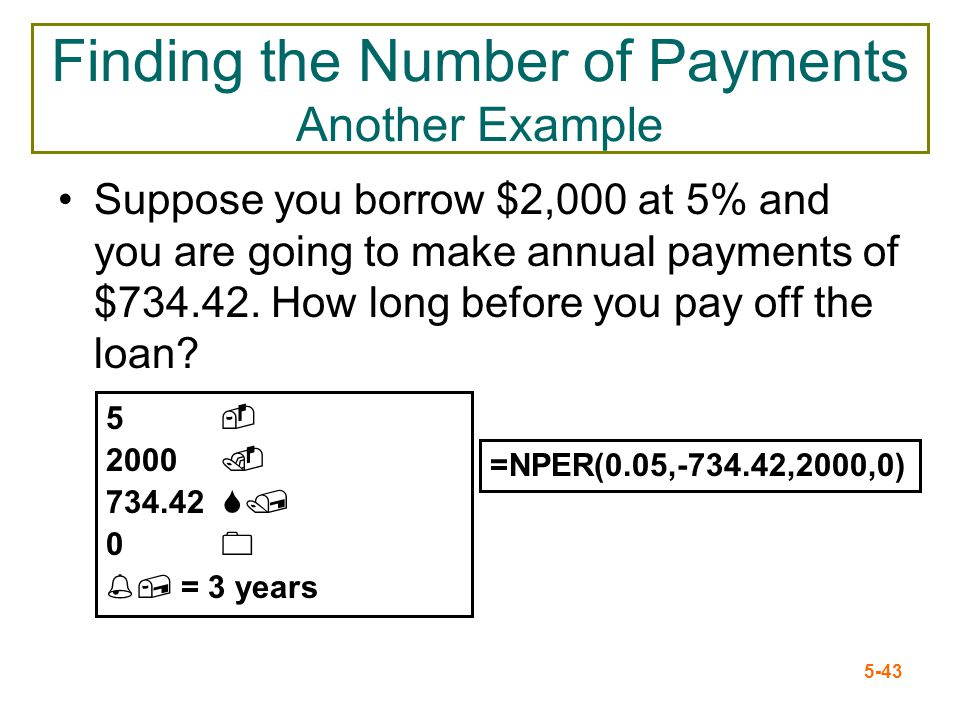 Finding the Number of Payments Another Example