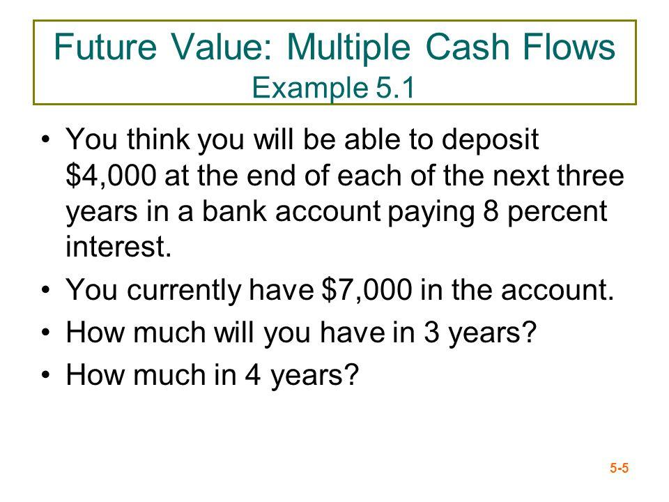 Future Value: Multiple Cash Flows Example 5.1