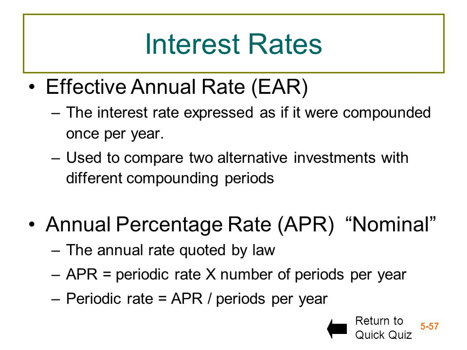 Interest Rates Effective Annual Rate (EAR)