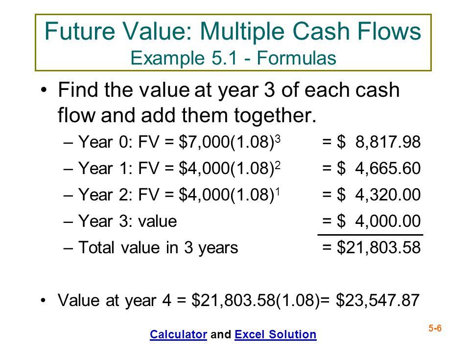 Future Value: Multiple Cash Flows Example 5.1 - Formulas