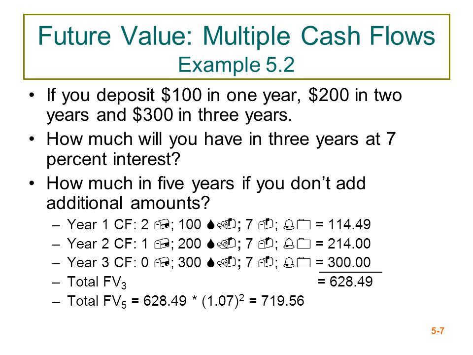 Future Value: Multiple Cash Flows Example 5.2